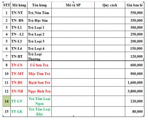 Bảng báo giá chi tiết trà Thái Nguyên